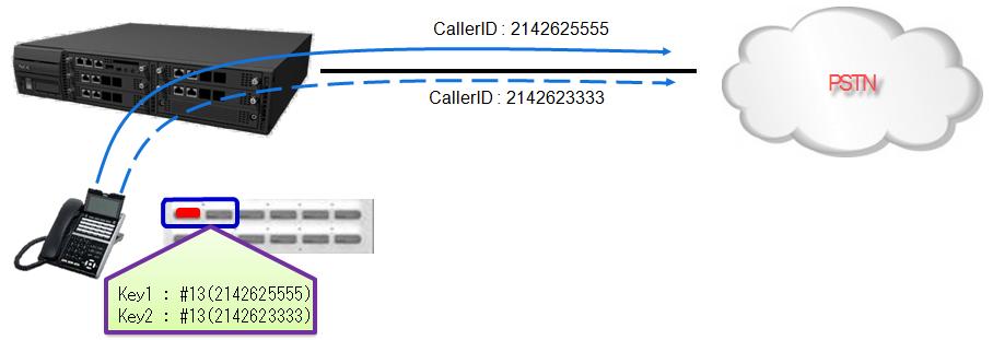 NEC_Caller_ID
