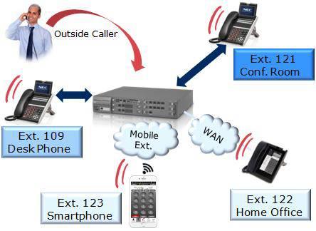 NEC_Multiple_calls-image